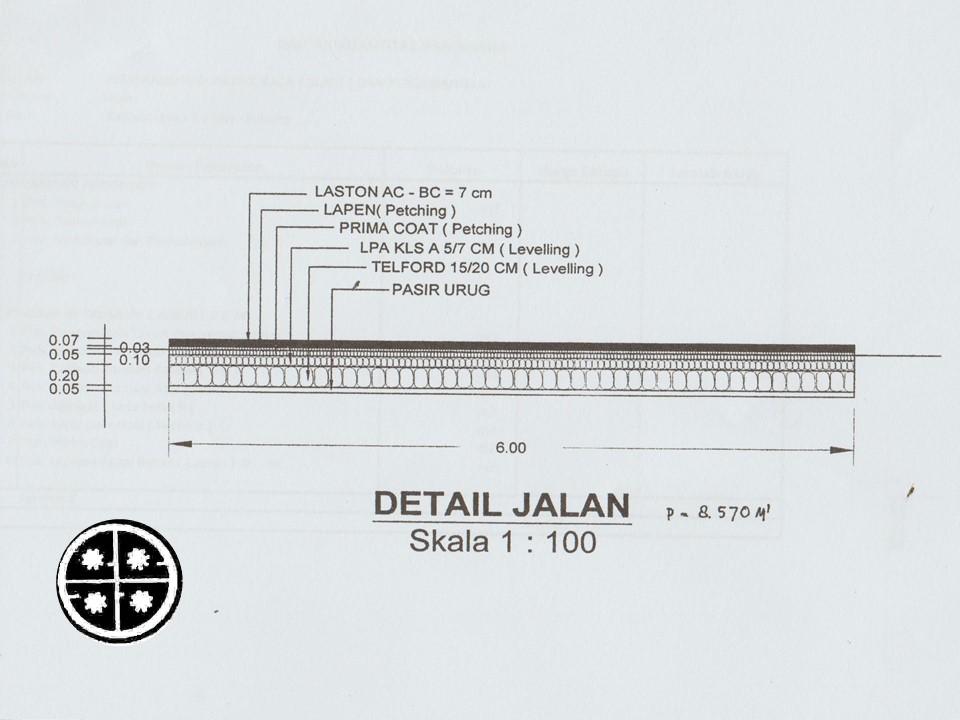 794f8 detail2bkonstruksi2bbadan2bjalan - Berat Jenis Aspal Ac Bc
